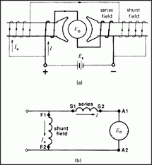 taylor dunn wiring diagram taylor database wiring taylor dunn wiring diagram wiring diagram
