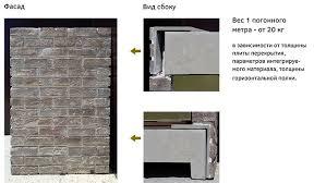 Накладки на торцы плит перекрытий - Ecodeco