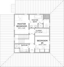 bedroom master ideas budget: delightful master bedroom interior design plan as well as modern furniture bedroom ideas interesting bedroom furniture