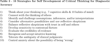 Questions to fire up our critical thinking skills   Research paper