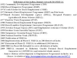 Figure    Milestones of the Indian Journey towards MGNREGA
