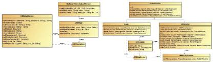 figure    a  uml class diagram for java binding library   b  uml    figure    a  uml class diagram for java binding library   b  uml class diagram for framework main section