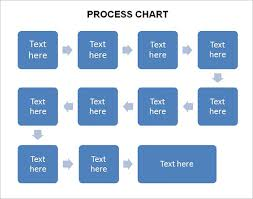 flow chart templates   free sample  example  format download    sample of process flow chart free template