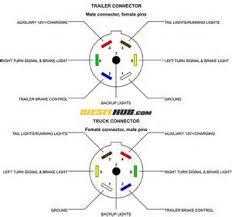 similiar rv 7 pin trailer plug wiring diagram keywords trailer wiring diagram also rv 7 pin trailer plug wiring diagram