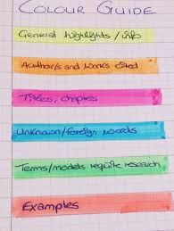 Image result for highlighting a textbook