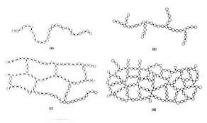 Resultado de imagen de Un polímero es una macromolécula en la que se repite n veces la misma estructura básica