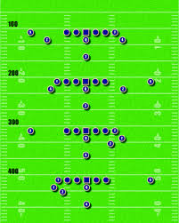 american football monthly   simplifying offensive play calling in    it should be noted that the formations below can be changed to whatever you would like  st number  formation  see diagram
