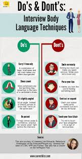 17 best images about tips interview new job and 17 best images about tips interview new job and body language