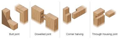 simple frame joints article types woods