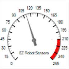 EZ Gauge <b>Chart</b> - <b>Graphs</b> - Skill Store - Products - Synthiam