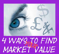 cassandra mantis on hubpages salary calculators how to calculate your job market value profile