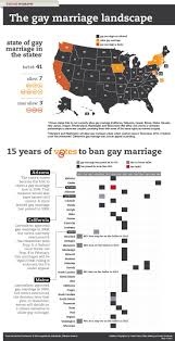 best images about amendment timeline 17 best images about amendment 1 timeline infographic marriage and equal rights
