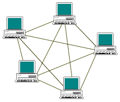 technologyuk   telecommunications   computer networks   network    the mesh topology