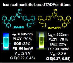 <b>High Power</b> Efficiency Blue‐to‐<b>Green</b> Organic Light‐Emitting Diodes ...