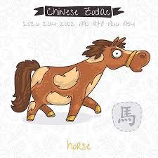 Horse Horoscope 2019 & Feng Shui Predictions