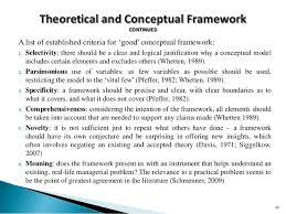 Conceptual framework for dissertation proposal Inicio