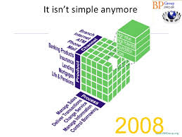 it isnt simple anymore 2008 advanced concepts business