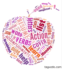 list of action verbs hugh fox iii list of action verbs 1 000
