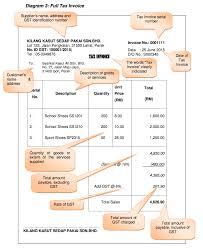 gst tax invoice format e cukai gst tax invoice format