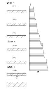 Квартирные регуляторы давления воды - VALTEC