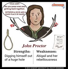 john proctor in the crucible click the character infographic to