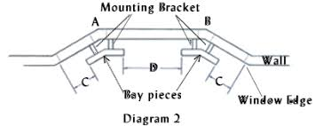 Image result for diagrama for Measuring for an outside Mount for bay windows venetian blinds