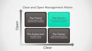 training clear and open membership clear and open clear is about having the knowledge and skill to develop your people to become better professionals it includes things like how to create a plan