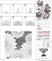 List of ALL THINGS ZENTANGLE! Zentangle pattern names, how to ...