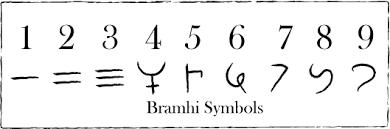 Imagini pentru Cifrele Brahmi