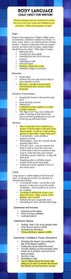 best ideas about reading body language creative body language cheat sheet for writers thestoryreadingapeblog com