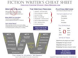 17 best images about writing the heroes stephen 17 best images about writing the heroes stephen kings and writing process