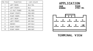 wiring diagram for 2003 honda civic the wiring diagram 2007 honda pilot radio wiring diagram schematics and wiring diagrams wiring diagram