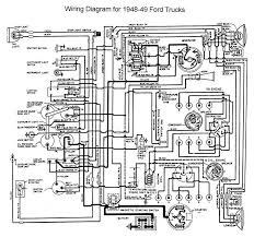 ford f wiring harness image wiring wiring harness ford truck enthusiasts forums on 1980 ford f150 wiring harness