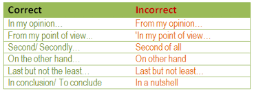 Correct and Incorrect phrases for IELTS Essay IELTS Mentor