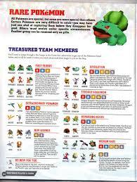 eeveelution bulbapedia the community driven pokémon encyclopedia jump up ↑ pokémon stadium 2 guidebook