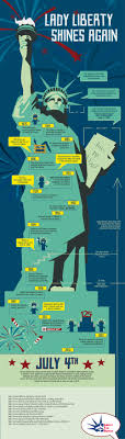 lady liberty shines again history of the statue of liberty lady liberty shines again history of the statue of liberty perfect infographic for