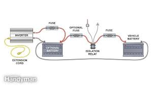 boat battery isolator switch wiring diagram images wiring battery understanding inverter installations project boat zen c86bf