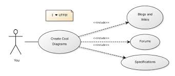 simple uml diagrams for powerpointuml diagram powerpoint