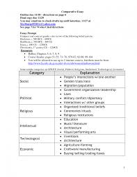 comparison essay template how to write compare essay how to write   sample comparative analysis essay how to write a compare essay thesis how to write a comparison