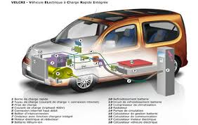 Image result for Electric cars