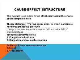 cause and effect essay thesis statement  mpi thesis paper about the bad effects of text messaging