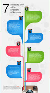 17 best images about instructional design and educational effective use of instagram in the classroom infographic technology