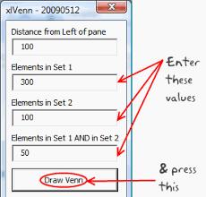 venn diagrams in microsoft excel   chandoo org   learn microsoft    venn diagrams in excel