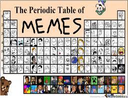 The Periodic Table Of Memes by h20vanoss - Meme Center via Relatably.com