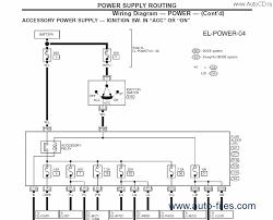 1992 nissan 240sx radio wiring diagram solidfonts 240sx 1996 wiring diagram instruction