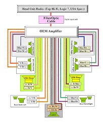 bmw wiring diagram some wiring diagrams for the members wiring diagram l l7 jpg