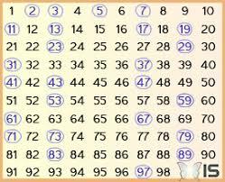 """Résultat de recherche d'images pour """"nombres premiers"""""""