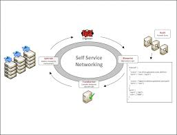 running online services at riot part iii part deux riot games this system enables us to quickly and easily open up only the necessary network access which is a key element to our security strategy