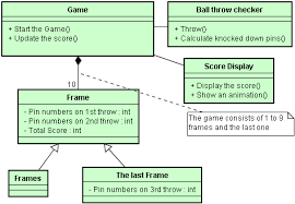 system design tool   jude   uml  er  crud  flowchart and mind map   draw a class diagram