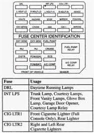 solved 1996 deville fusebox diagram for dash lights fixya 1996 deville fusebox diagram for dash lights zjlimited 2047 jpg